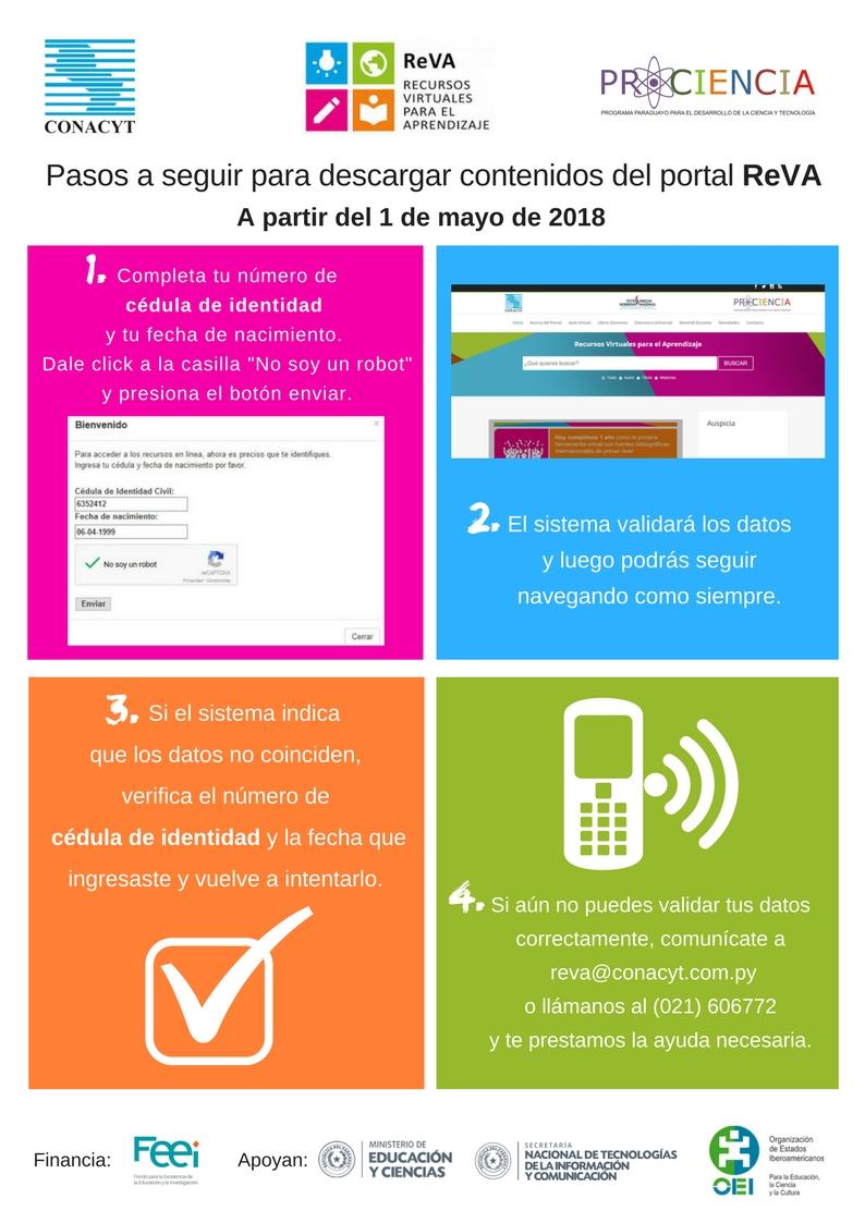 Descarga de contenidos exclusivo para ciudadanos paraguayos desde el 1 de Mayo de 2018